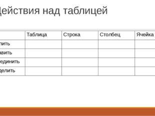 Действия над таблицей Таблица Строка Столбец Ячейка Удалить Вставить Объедини