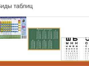 Виды таблиц