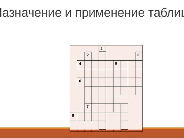 Назначение и применение таблиц  1   2 3  4 5  6 7 8