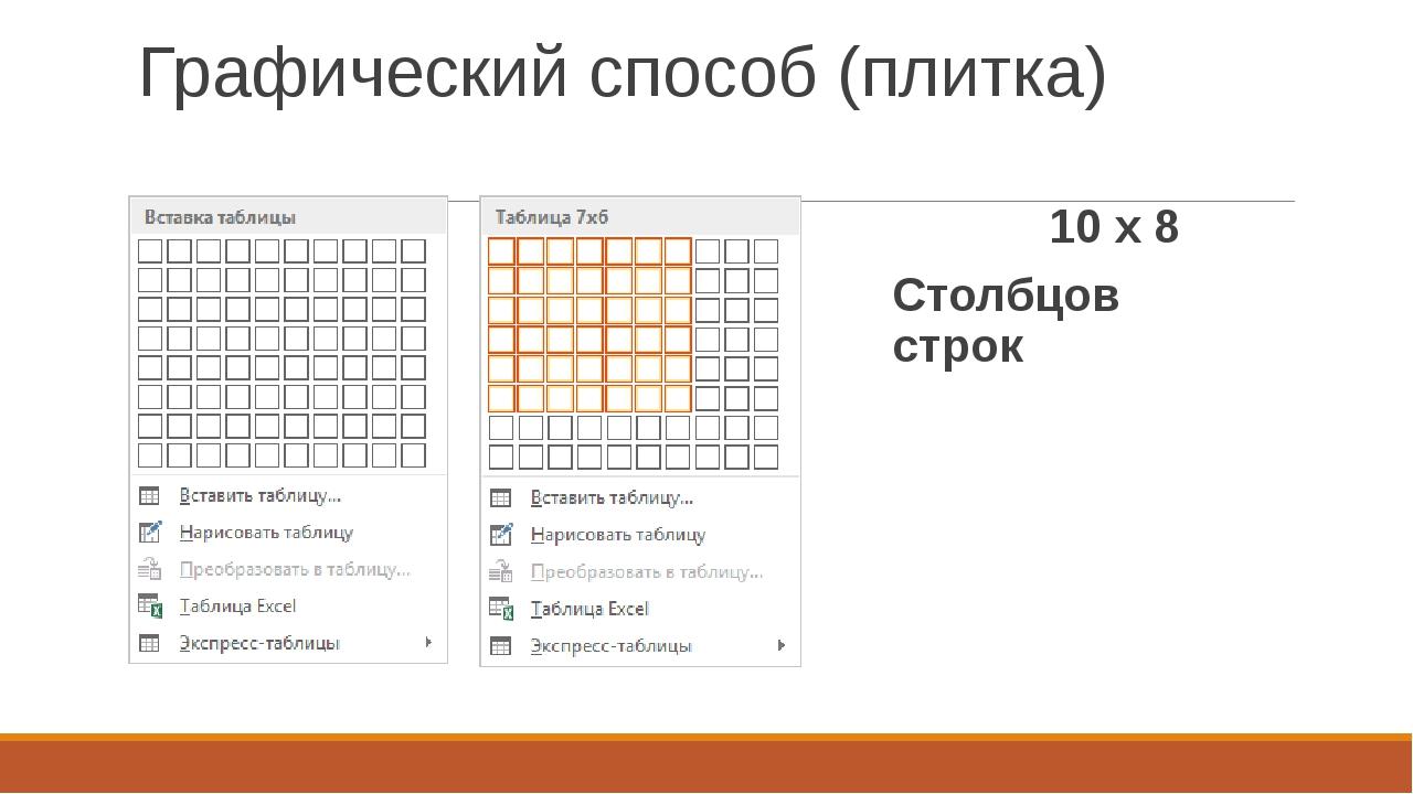 Графический способ (плитка) 10 х 8 Столбцовстрок