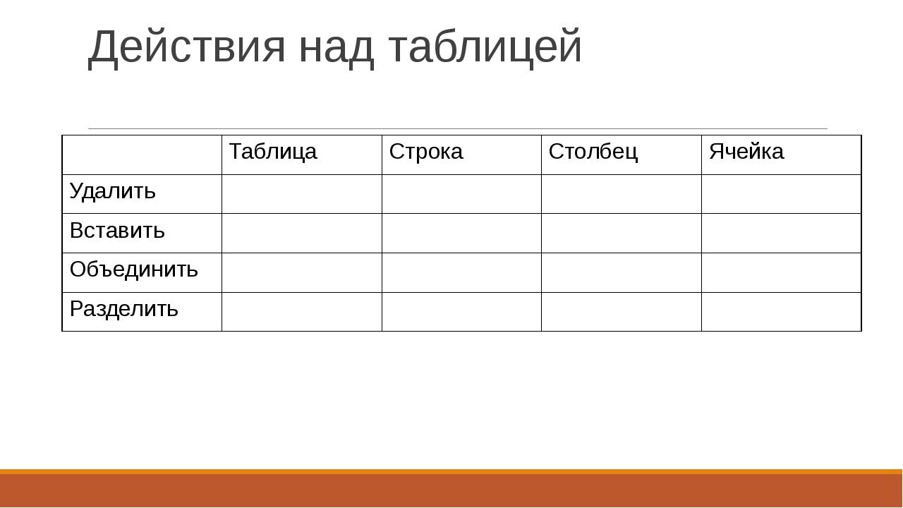 Действия над таблицей Таблица Строка Столбец Ячейка Удалить Вставить Объедини...