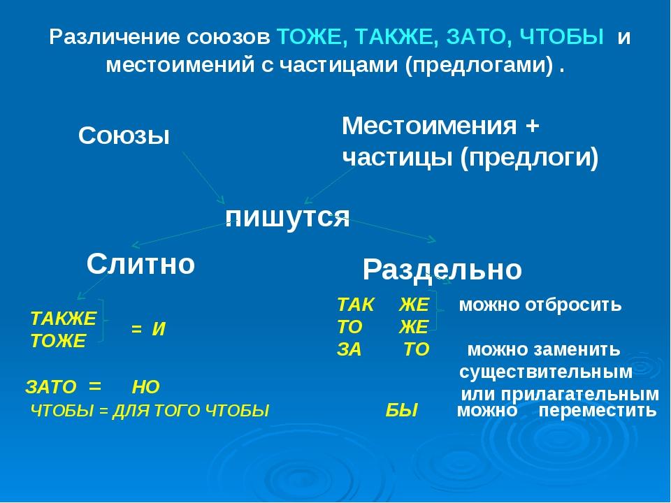 Различение союзов ТОЖЕ, ТАКЖЕ, ЗАТО, ЧТОБЫ и местоимений с частицами (предло...
