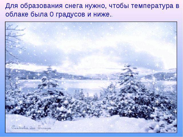 Для образования снега нужно, чтобы температура в облаке была 0 градусов и ниж...