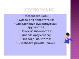 Постановка цели; Слово для приветствия; Определение существующих трудностей;