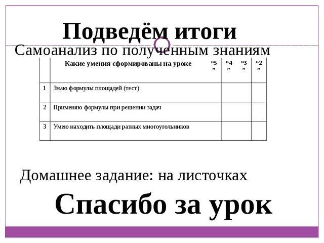 Подведём итоги Домашнее задание: на листочках Спасибо за урок Самоанализ по п...