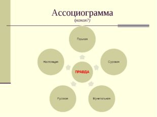 Ассоциограмма (какая?)