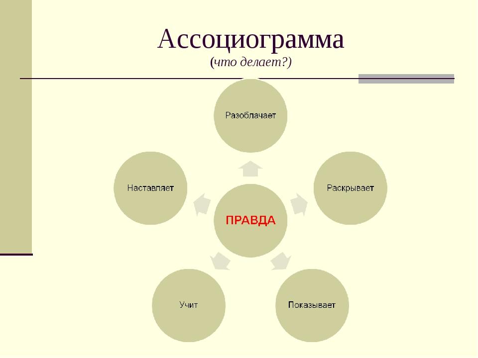 Ассоциограмма (что делает?)