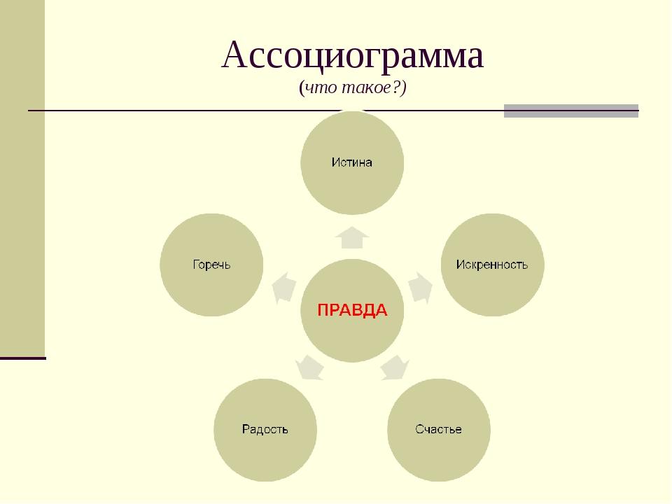 Ассоциограмма (что такое?)