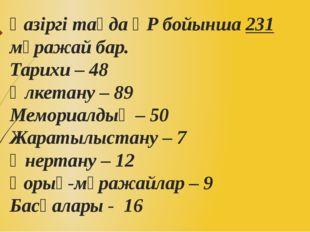Қазіргі таңда ҚР бойынша 231 мұражай бар. Тарихи – 48 Өлкетану – 89 Мемориалд