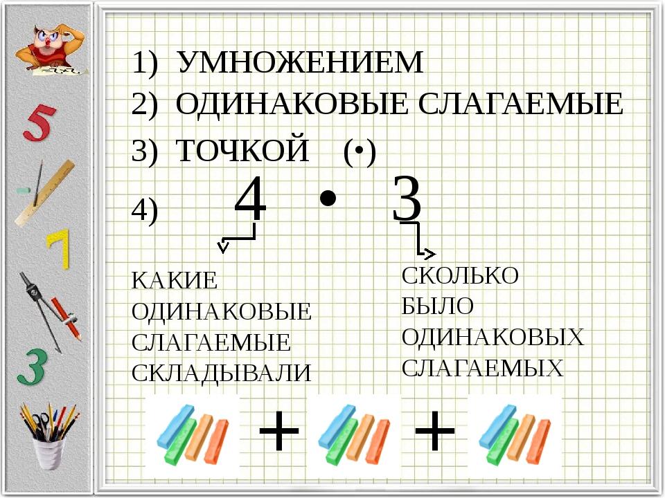 1) УМНОЖЕНИЕМ 2) ОДИНАКОВЫЕ СЛАГАЕМЫЕ 3) ТОЧКОЙ (•) 4) 4 • 3 КАКИЕ ОДИНАКОВЫЕ...
