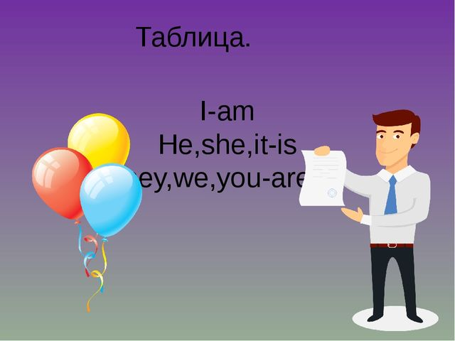 Таблица. I-am He,she,it-is They,we,you-are