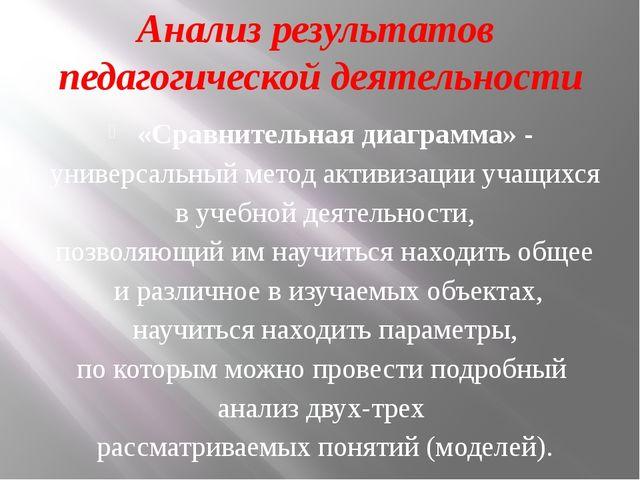 Анализ результатов педагогической деятельности «Сравнительная диаграмма» - ун...