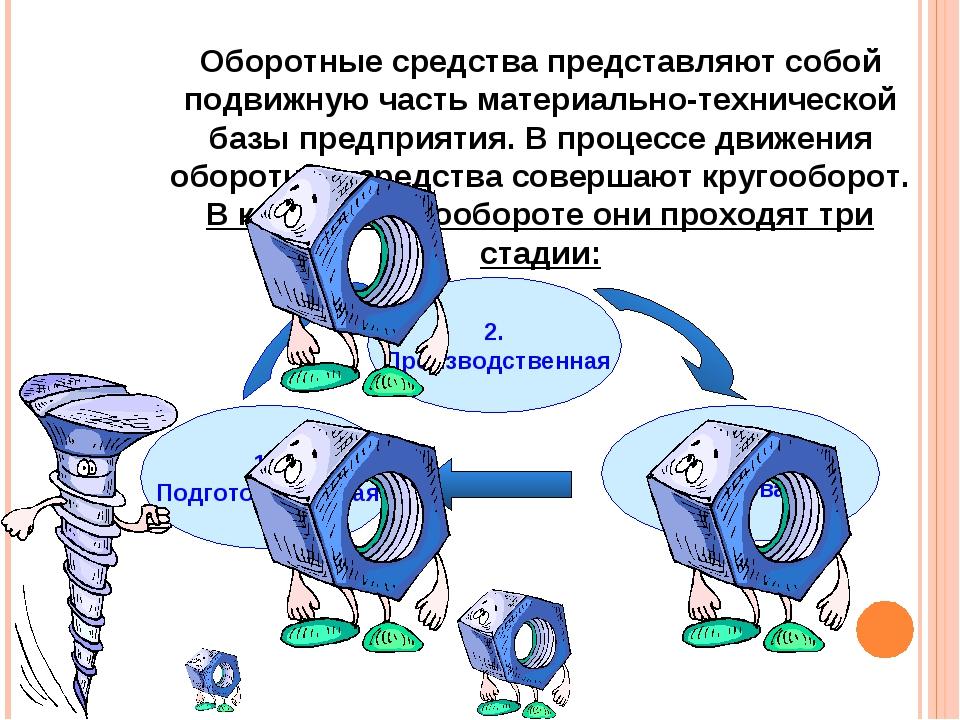 Оборотные средства представляют собой подвижную часть материально-технической...