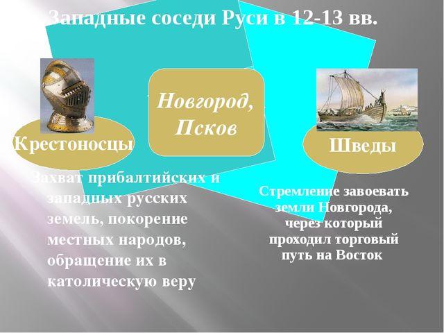 Стремление завоевать земли Новгорода, через который проходил торговый путь н...