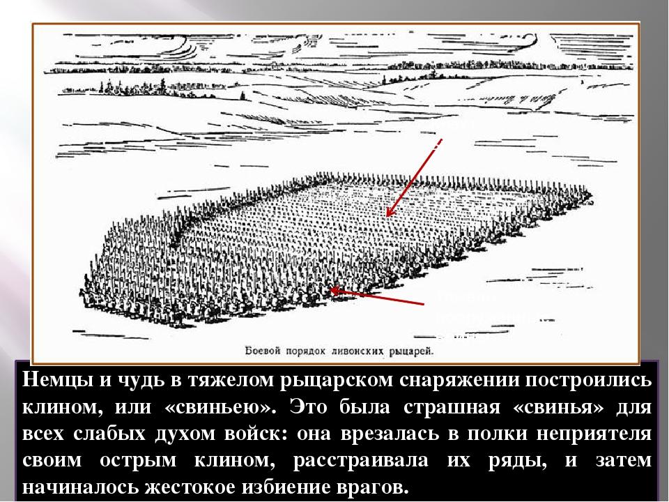 Немцы и чудь в тяжелом рыцарском снаряжении построились клином, или «свиньею»...