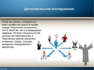 Дополнительное исследования Также мы узнали, специалисты каких профессий нужн