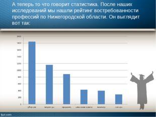 А теперь то что говорит статистика. После наших исследований мы нашли рейтинг