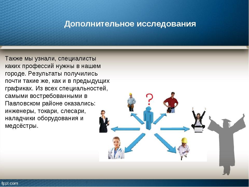 Дополнительное исследования Также мы узнали, специалисты каких профессий нужн...
