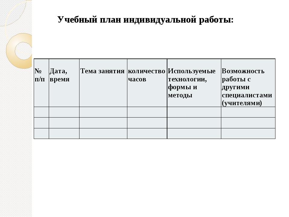 Учебный план индивидуальной работы: №п/п Дата, время Темазанятия количествоча...