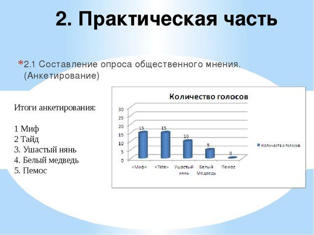 2. Практическая часть 2.1 Составление опроса общественного мнения. (Анкетиров...
