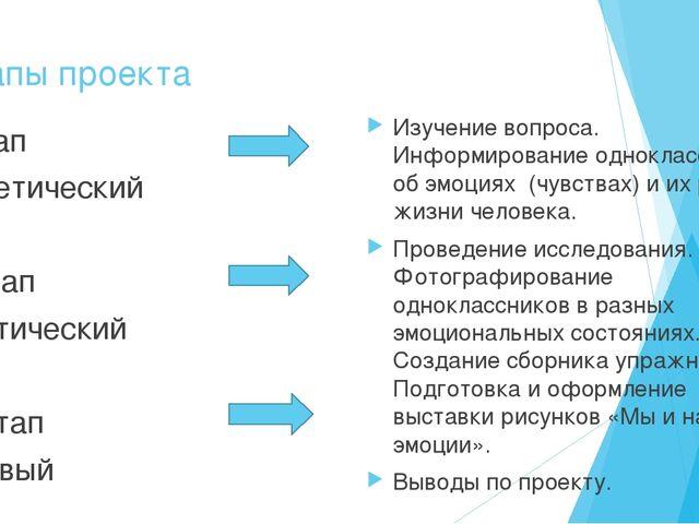 Этапы проекта I этап теоретический II этап практический III этап итоговый Изу...