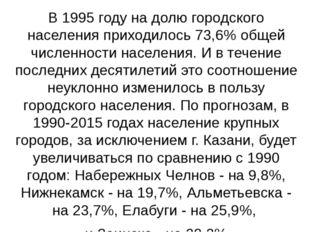 В 1995 году на долю городского населения приходилось 73,6% общей численности