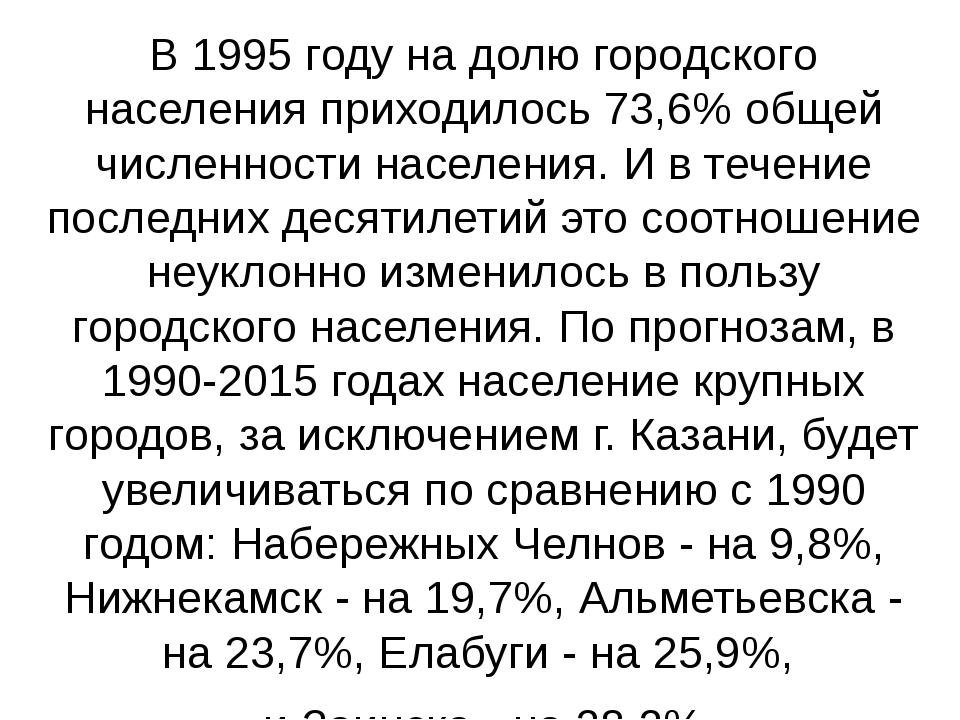 В 1995 году на долю городского населения приходилось 73,6% общей численности...