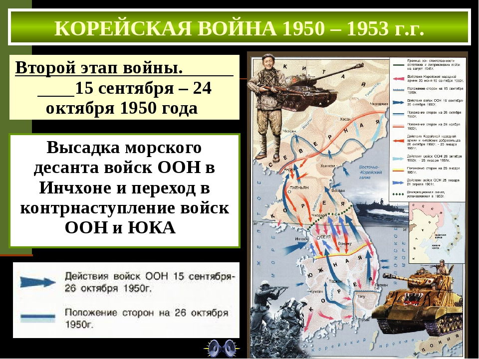 Высадка морского десанта войск ООН в Инчхоне и переход в контрнаступление вой...