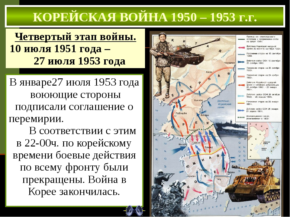 В январе27 июля 1953 года воюющие стороны подписали соглашение о перемирии....