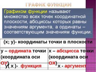 (х; у)- координаты точки в плоскости у( х )- функция х - аргумент у – ордина