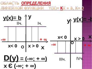 y x y(х)= b y x y(х)= -b D(у) = (-∞; + ∞) х Є (-∞; + ∞) -∞ + ∞ -∞ + ∞ О О х<