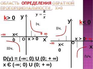 y x k> 0 y x k< 0 D(у) = (-∞; 0) U (0; + ∞) х Є (-∞; 0) U (0; + ∞) -∞ + ∞ -∞