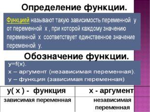 Определение функции. Обозначение функции. у( х ) - функция х - аргумент зави