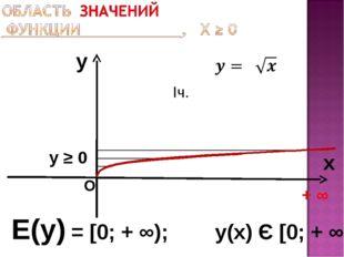 y x Е(у) = [0; + ∞); у(х) Є [0; + ∞) + ∞ О у ≥ 0 Iч.
