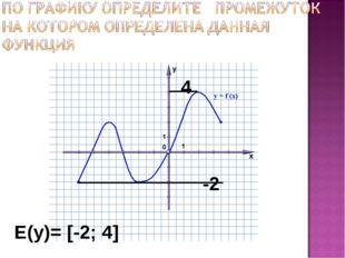 -2 4 Е(у)= [-2; 4]
