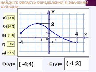 -4 4 [ -4;4) 3 ( -1;3] а) б) в) г) д)