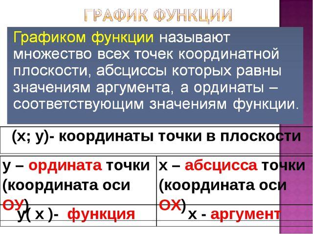 (х; у)- координаты точки в плоскости у( х )- функция х - аргумент у – ордина...