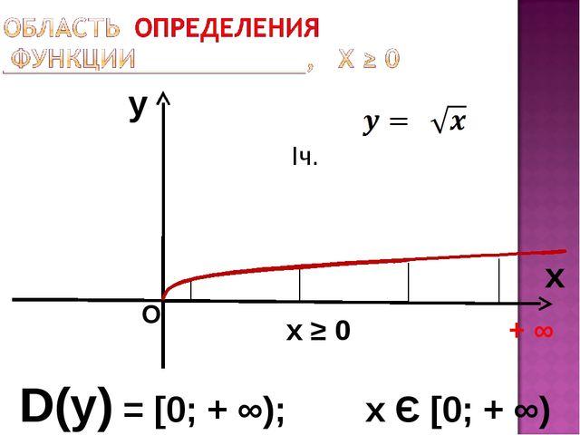 y x D(у) = [0; + ∞); х Є [0; + ∞) + ∞ О х ≥ 0 Iч.