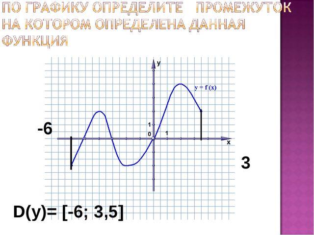 -6 3 D(у)= [-6; 3,5]