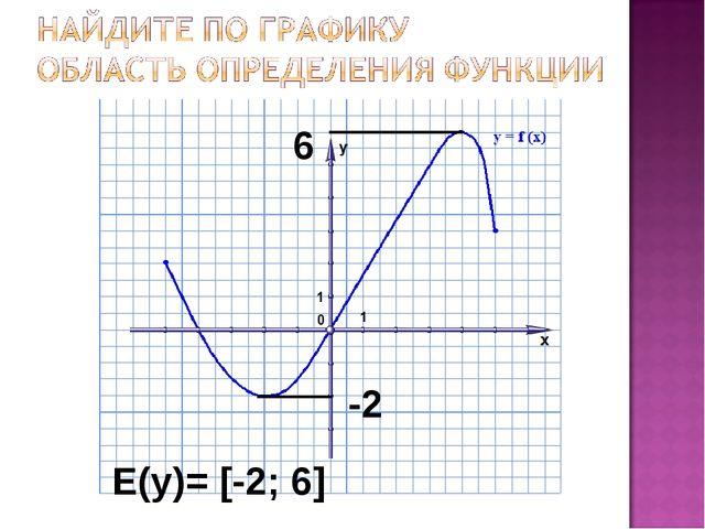 -2 6 Е(у)= [-2; 6]