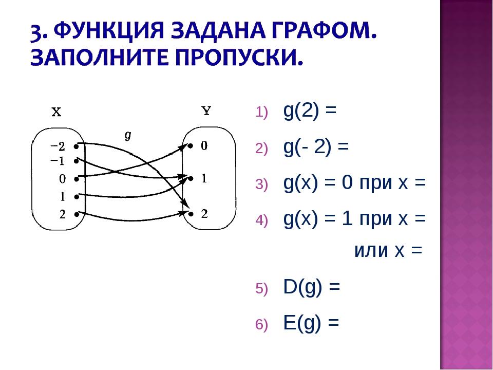 g(2) = g(- 2) = g(x) = 0 при x = g(x) = 1 при х = или х = D(g) = E(g) =
