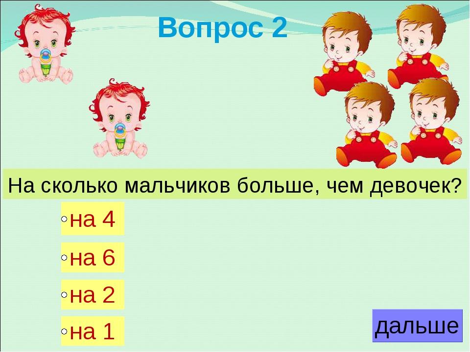 Вопрос 2 На сколько мальчиков больше, чем девочек?