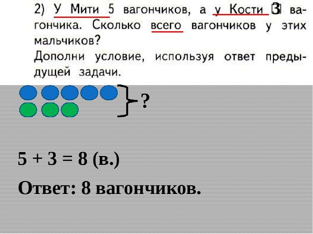 5 + 3 = 8 (в.) Ответ: 8 вагончиков. 3 ?