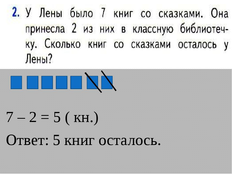 7 – 2 = 5 ( кн.) Ответ: 5 книг осталось.