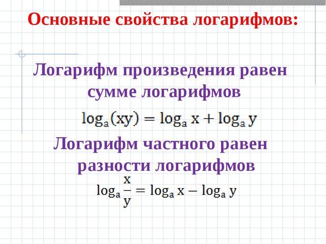Основные свойства логарифмов: Логарифм произведения равен сумме логарифмов Л...