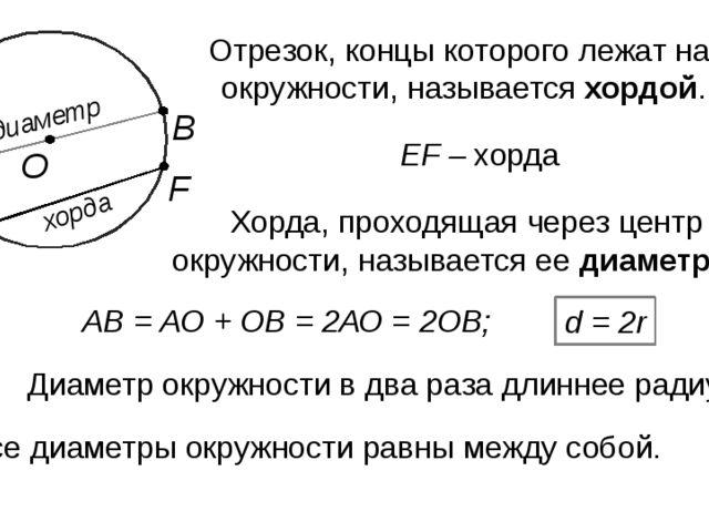 О E F хорда Отрезок, концы которого лежат на окружности, называется хордой. А...