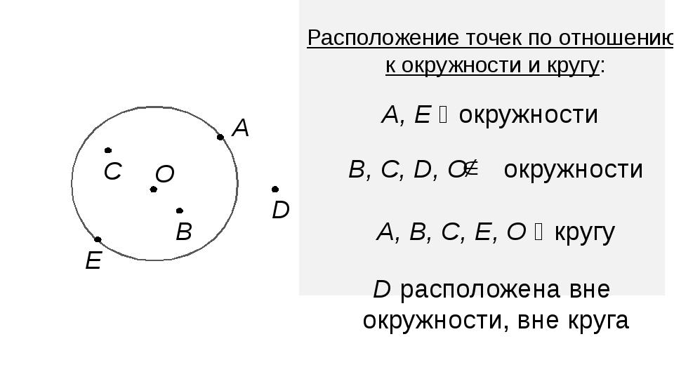 В D А C O Е А, Е ϵ окружности В, С, D, О окружности А, В, С, Е, О ϵ кругу D...