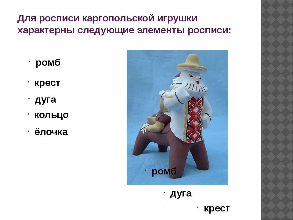Для росписи каргопольской игрушки характерны следующие элементы росписи: ромб...