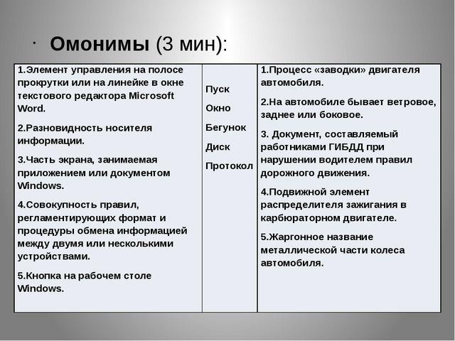 Омонимы (3 мин): 1.Элемент управления на полосе прокрутки или на линейке в о...