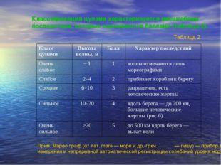 Классификация цунами характеризуется масштабами последствий, которые оцениваю